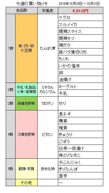 %e8%b2%b7%e3%81%84%e7%89%a9161031